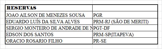 SORTEIO CURSO DE TIRO RESERVAS