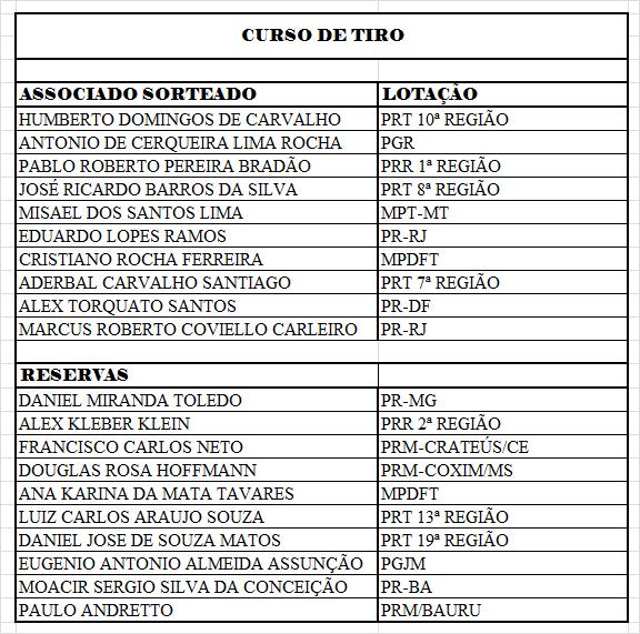 CURSO DE TIRO 3