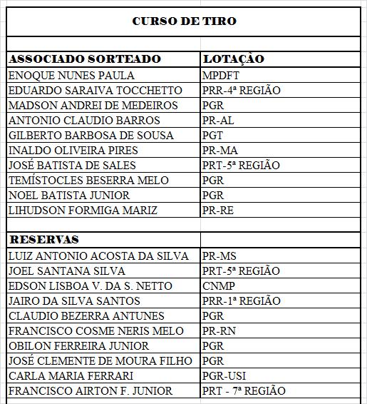 SORTEIO TIRO2